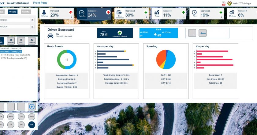 new Executive Dashboard from Ctrack