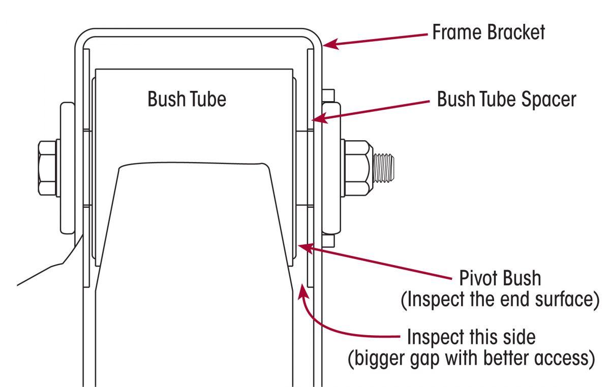 pivot bush inspection