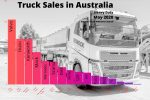 possible structural change in the truck market