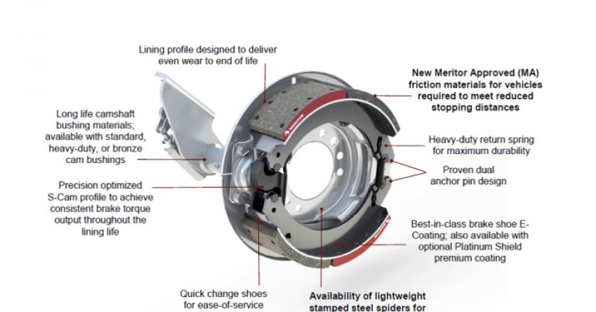 getting to know your brakes