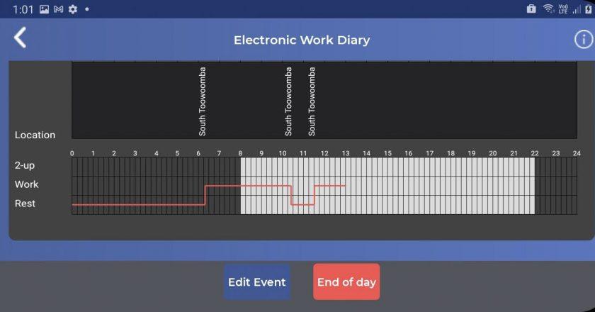 Step Global solution, Smart eDriver